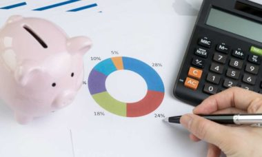 budget percentages